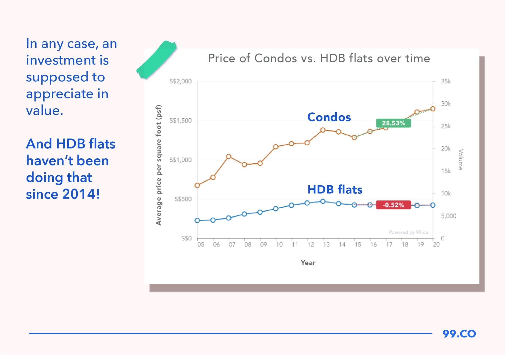 99-co-hdb-owners-need-to-invest-now-03
